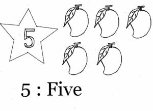 5 груш раскраска