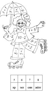 клоун с зонтиком раскраска